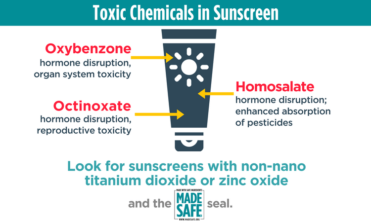 toxic-chemicals-in-sunscreen